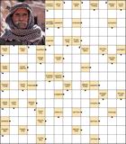 """Онлайн сканворд """"Бедуин"""""""